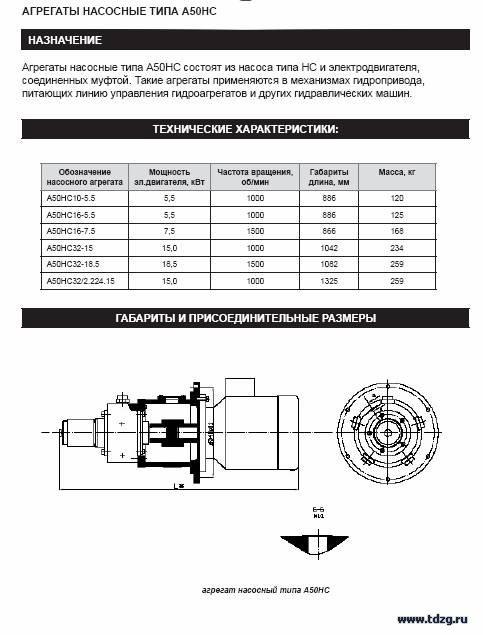 Агрегаты насосные типа А 50 НС