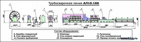 Трубосварочная линия АЛ 10.166